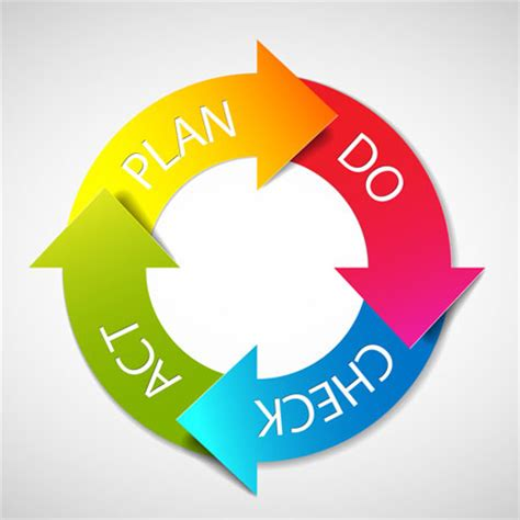 Plan Templateiness For Startup Photo Highest Clarity