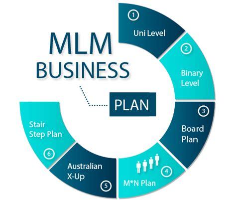 Microsoft Project Management Templates - lemanixcom